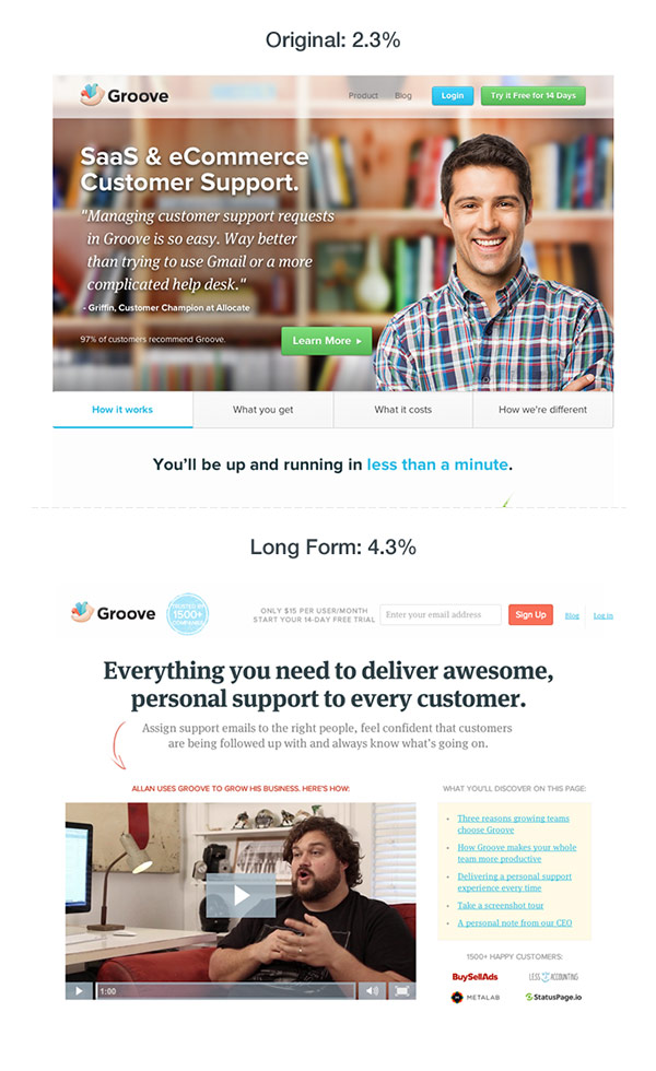Landing Page Case Study