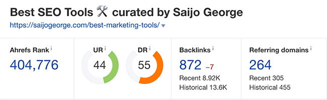 Ahrefs Saijo George 800 backlinks