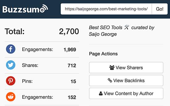 Buzzsumo 2700 social shares