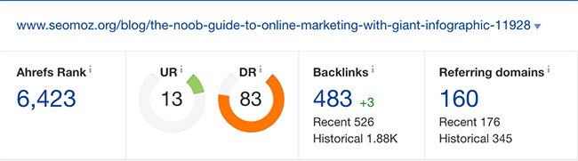 Unbounce 480+ backlinks from 160 referring domains