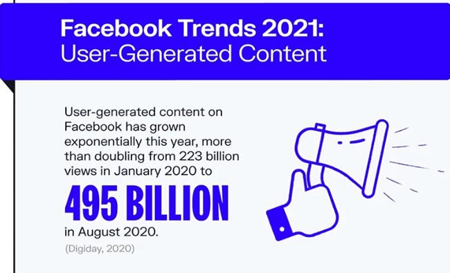 Facebook Statistic 27